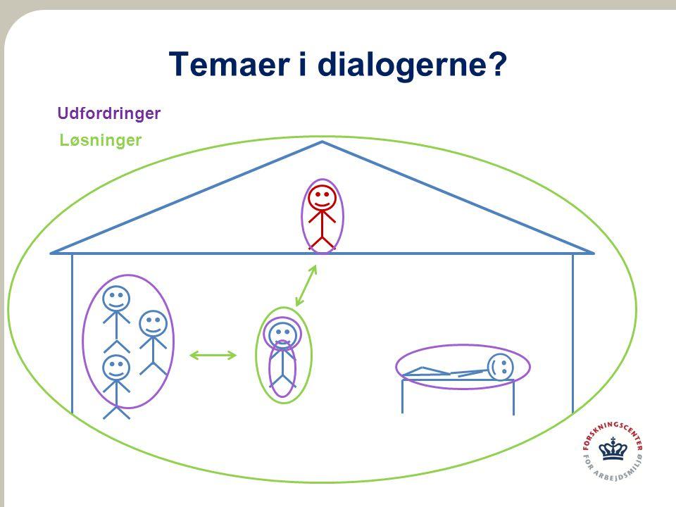 Temaer i dialogerne Udfordringer Løsninger