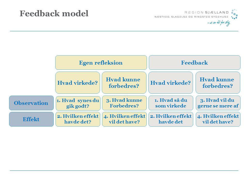 Feedback model Egen refleksion Feedback Hvad virkede Hvad kunne