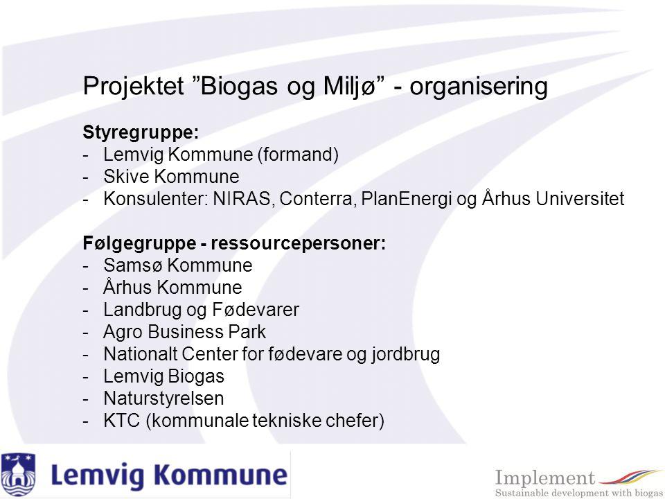 Projektet Biogas og Miljø - organisering