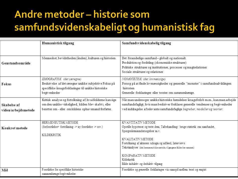 Andre metoder – historie som samfundsvidenskabeligt og humanistisk fag