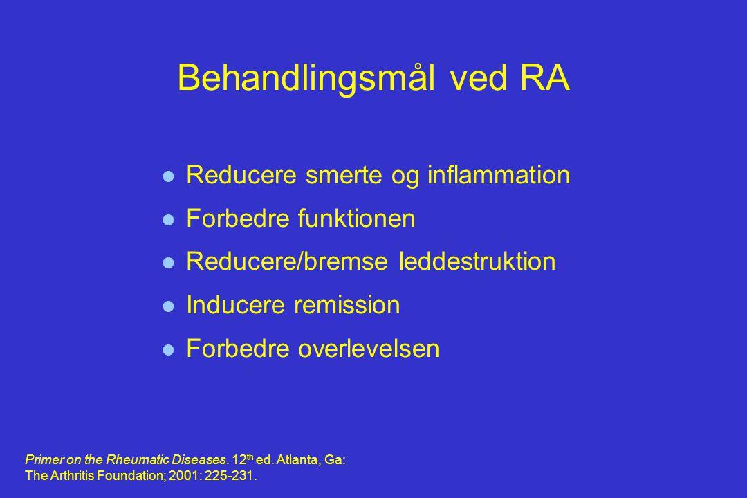Behandlingsmål ved RA Reducere smerte og inflammation