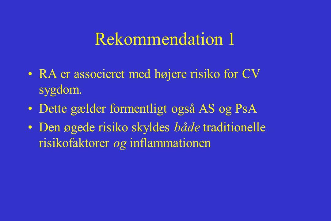 Rekommendation 1 RA er associeret med højere risiko for CV sygdom.