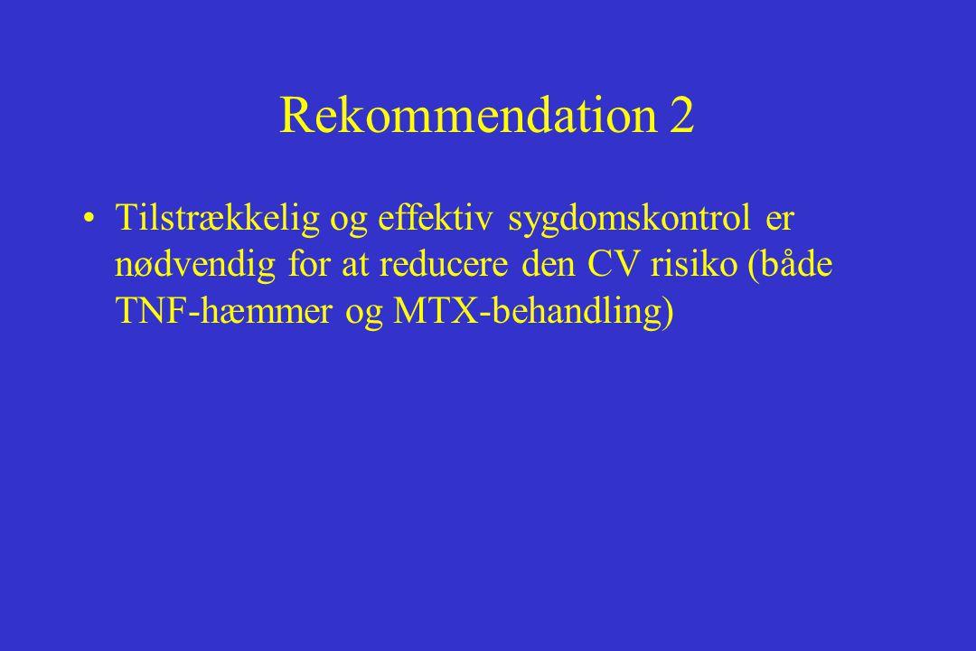 Rekommendation 2 Tilstrækkelig og effektiv sygdomskontrol er nødvendig for at reducere den CV risiko (både TNF-hæmmer og MTX-behandling)