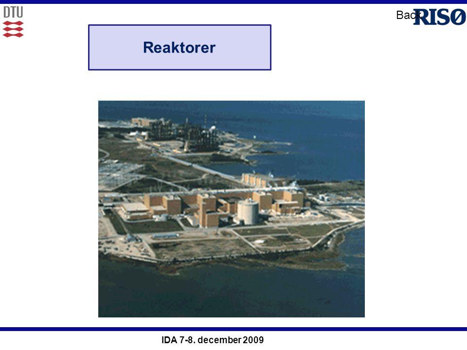 Back Reaktorer