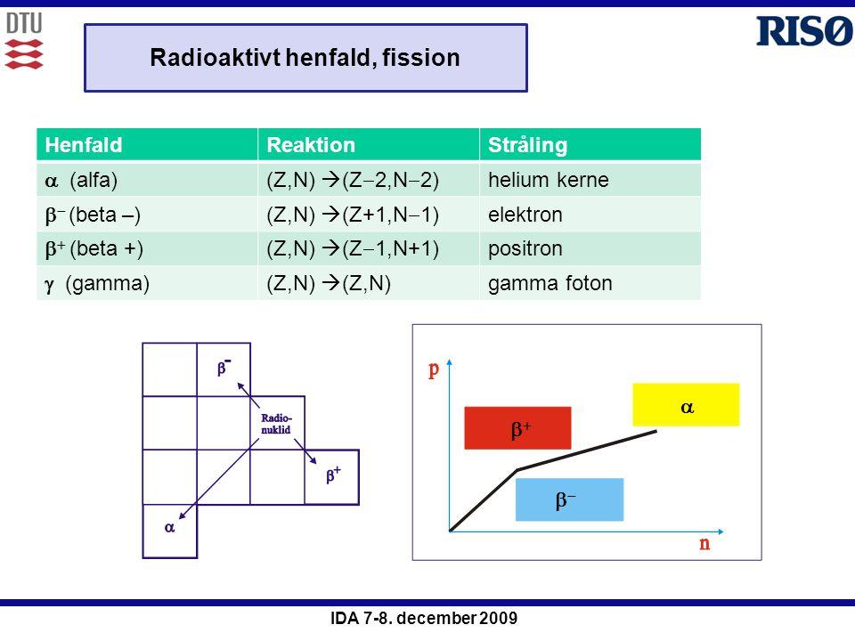 Radioaktivt henfald, fission