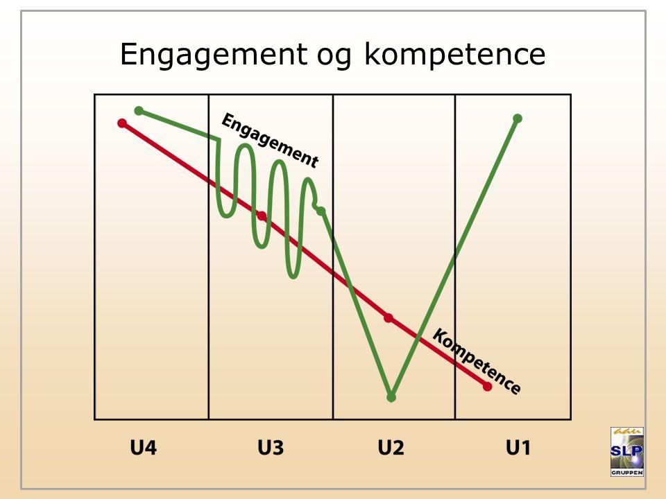 Engagement og kompetence