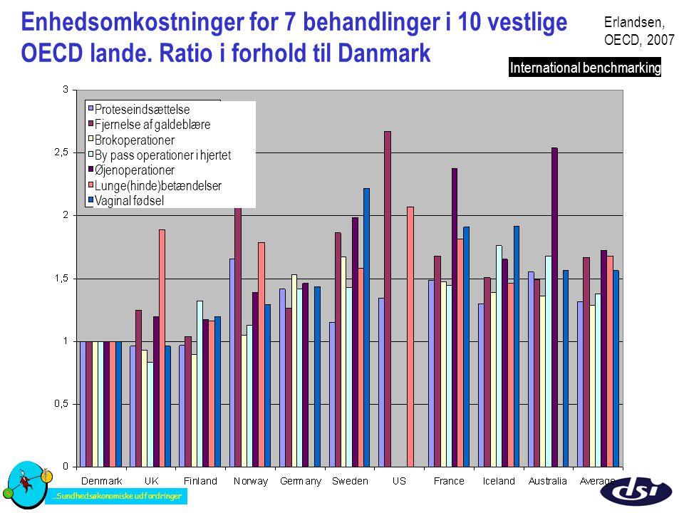 Enhedsomkostninger for 7 behandlinger i 10 vestlige OECD lande