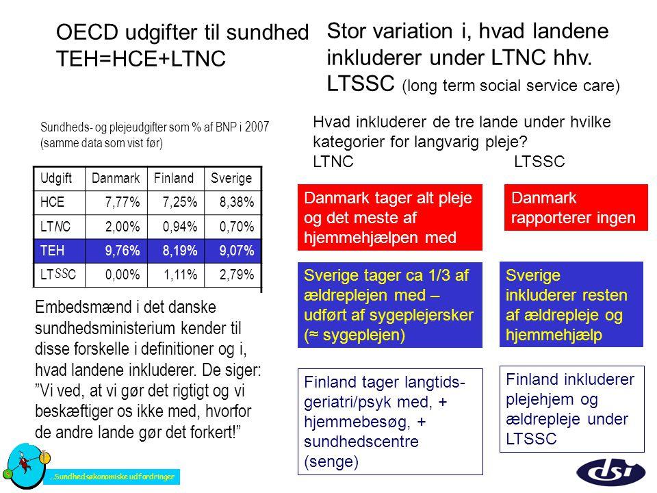 OECD udgifter til sundhed TEH=HCE+LTNC