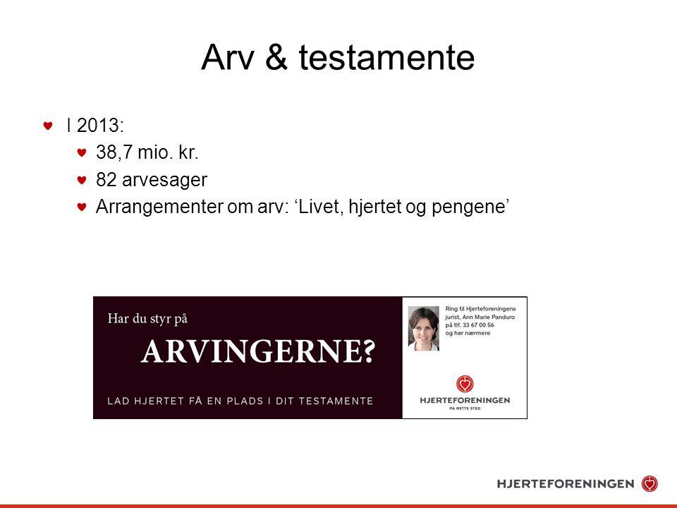 Arv & testamente I 2013: 38,7 mio. kr. 82 arvesager
