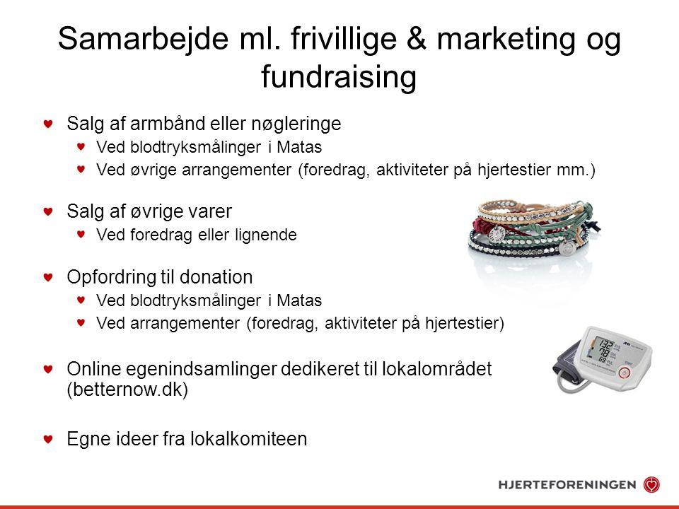 Samarbejde ml. frivillige & marketing og fundraising