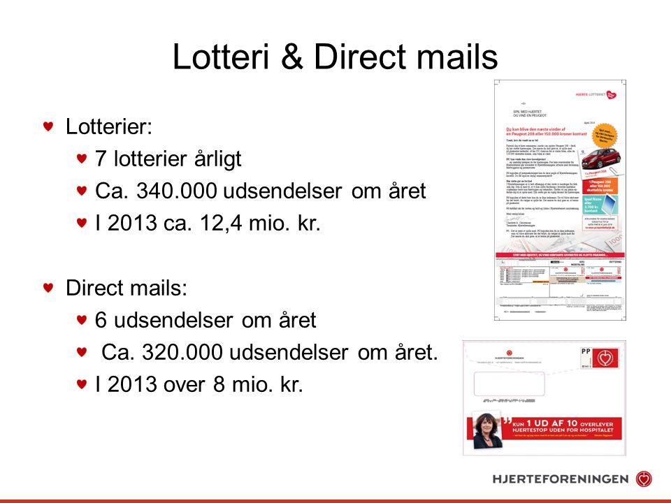 Lotteri & Direct mails Lotterier: 7 lotterier årligt