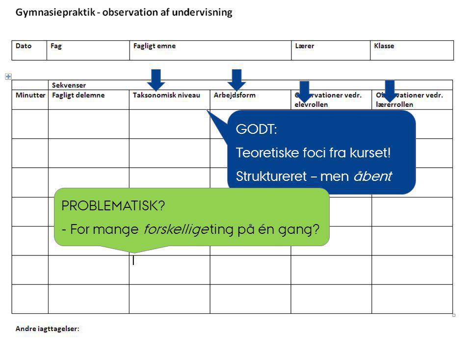 GODT: Teoretiske foci fra kurset. Struktureret – men åbent.