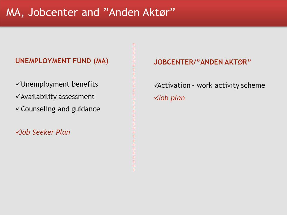 MA, Jobcenter and Anden Aktør