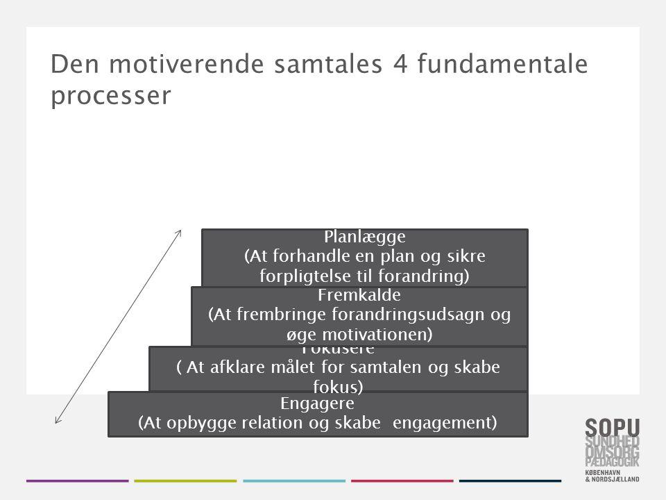 Den motiverende samtales 4 fundamentale processer