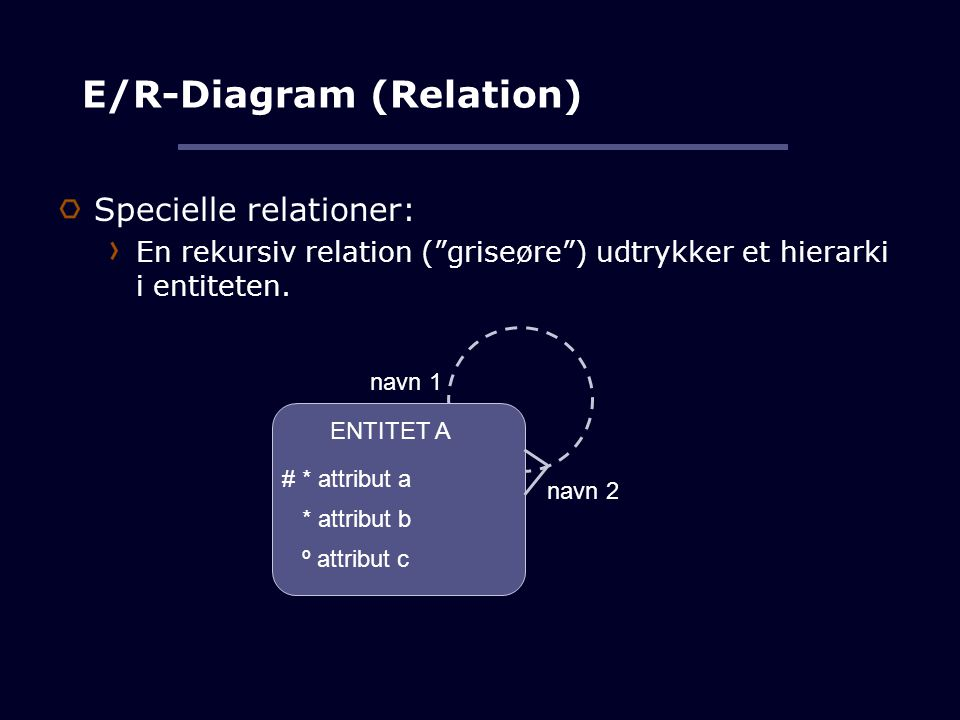 E/R-Diagram (Relation)
