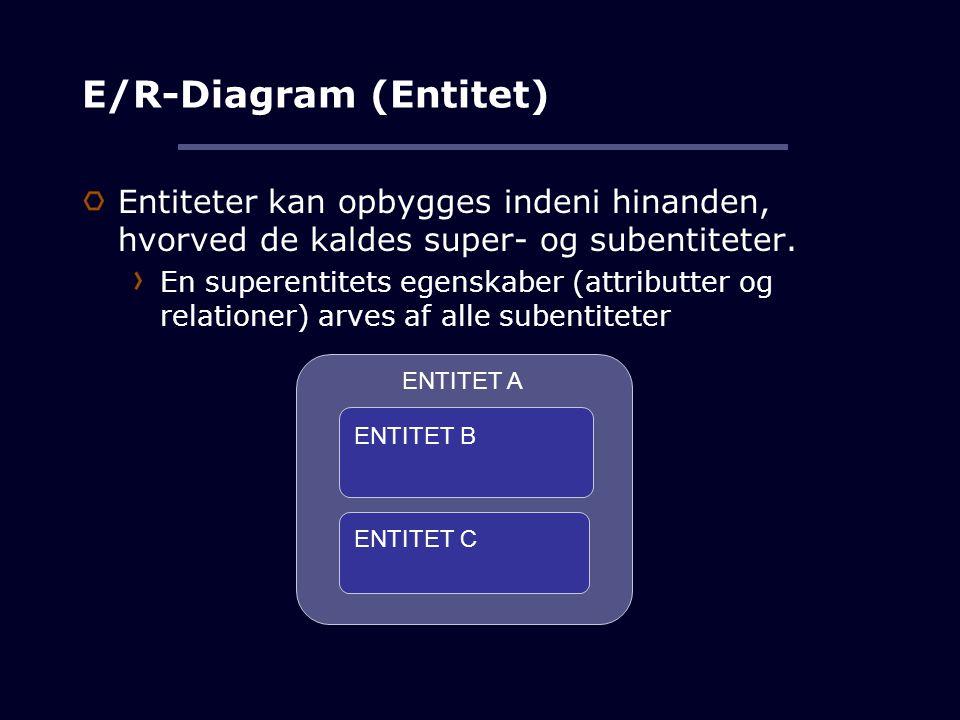 E/R-Diagram (Entitet)