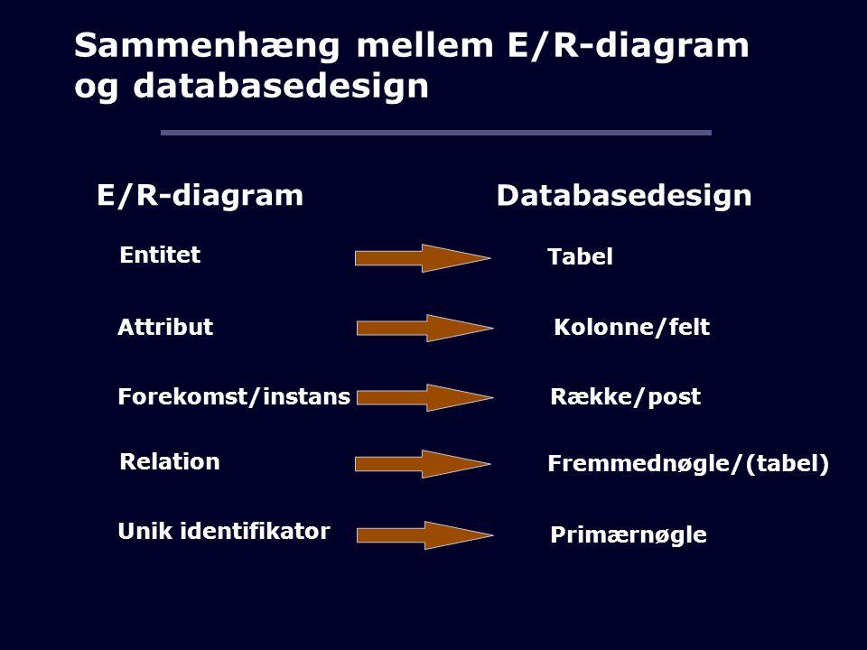 Sammenhæng mellem E/R-diagram og databasedesign