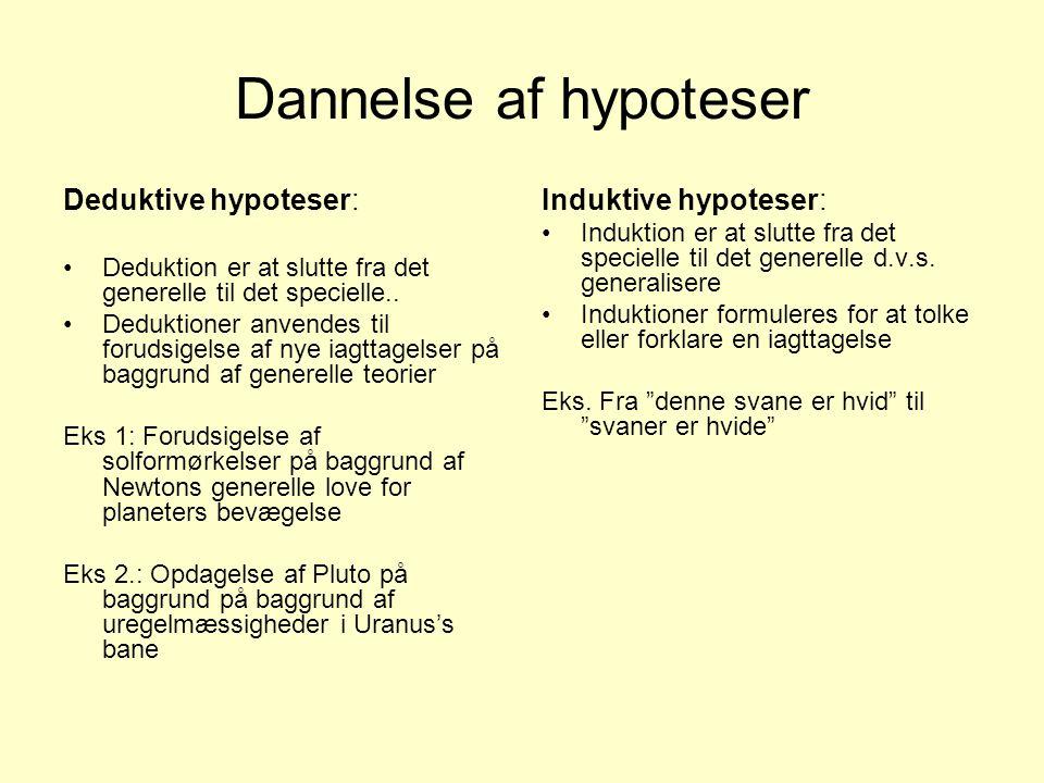 Dannelse af hypoteser Deduktive hypoteser: Induktive hypoteser: