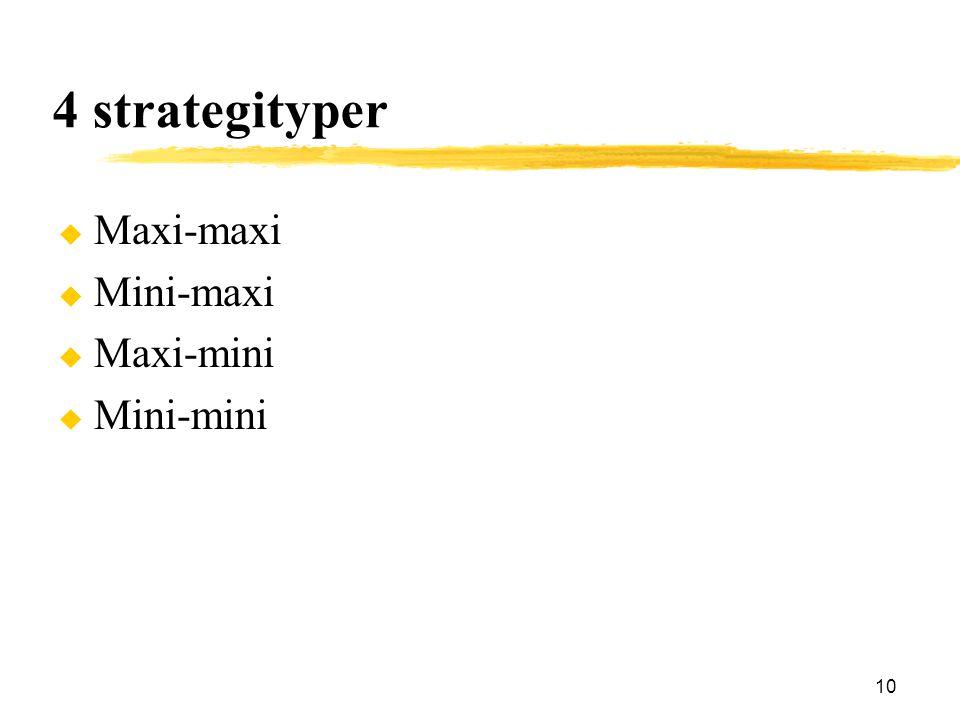 4 strategityper Maxi-maxi Mini-maxi Maxi-mini Mini-mini