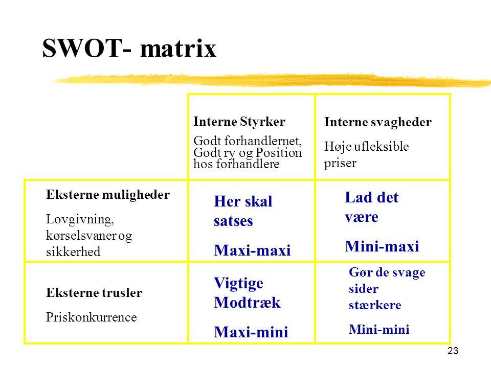 SWOT- matrix Lad det være Her skal satses Mini-maxi Maxi-maxi