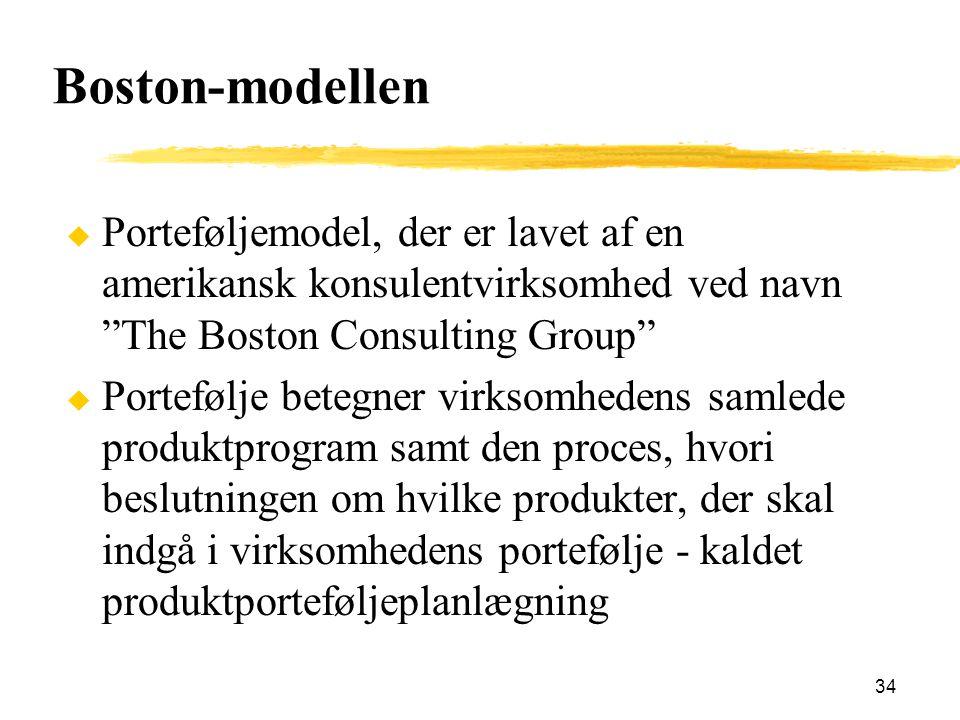 Boston-modellen Porteføljemodel, der er lavet af en amerikansk konsulentvirksomhed ved navn The Boston Consulting Group