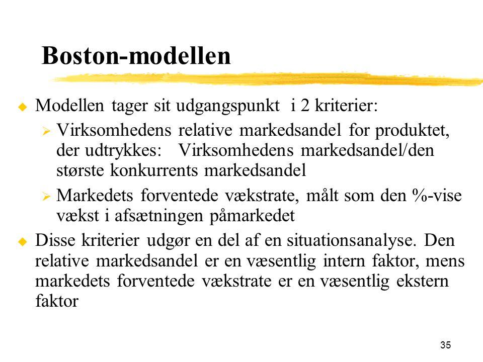 Boston-modellen Modellen tager sit udgangspunkt i 2 kriterier: