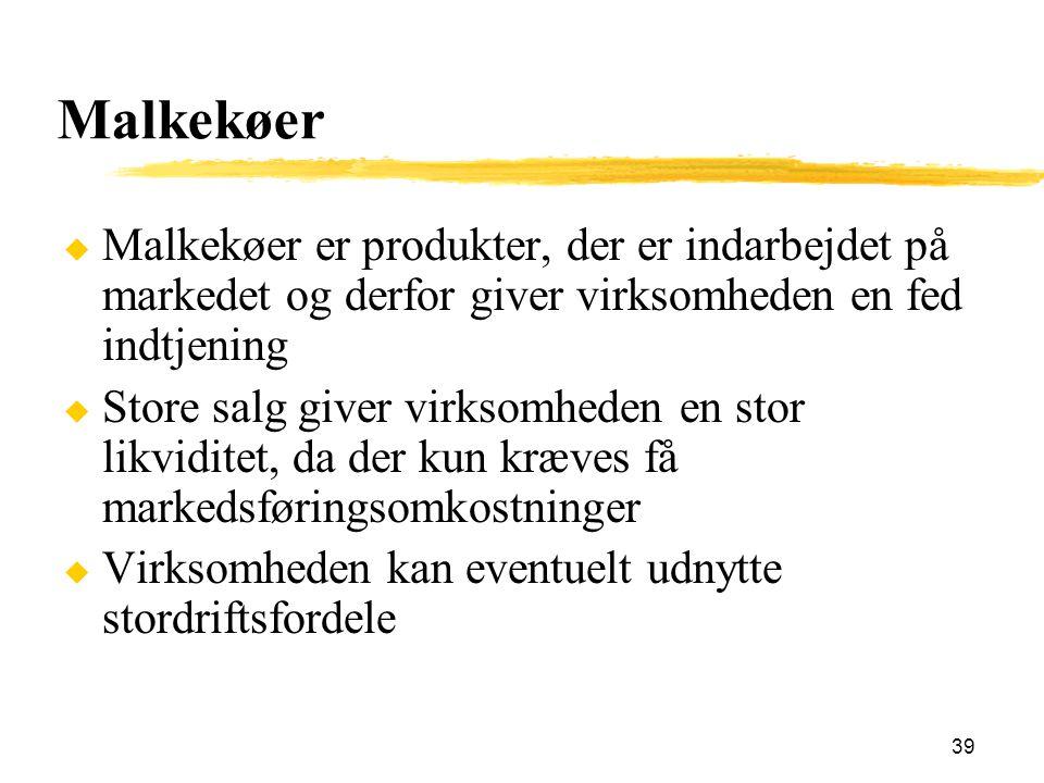 Malkekøer Malkekøer er produkter, der er indarbejdet på markedet og derfor giver virksomheden en fed indtjening.