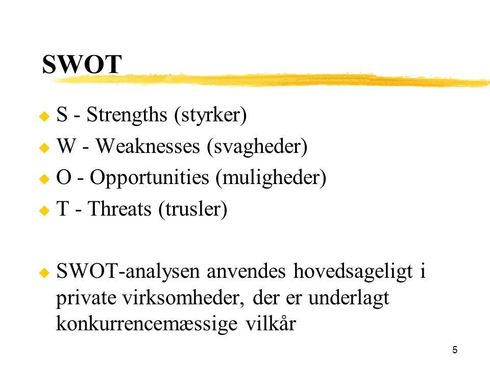 SWOT S - Strengths (styrker) W - Weaknesses (svagheder)