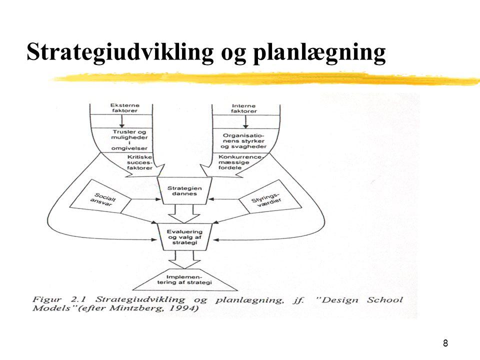 Strategiudvikling og planlægning
