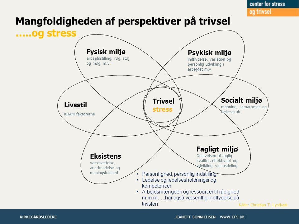 Mangfoldigheden af perspektiver på trivsel …..og stress