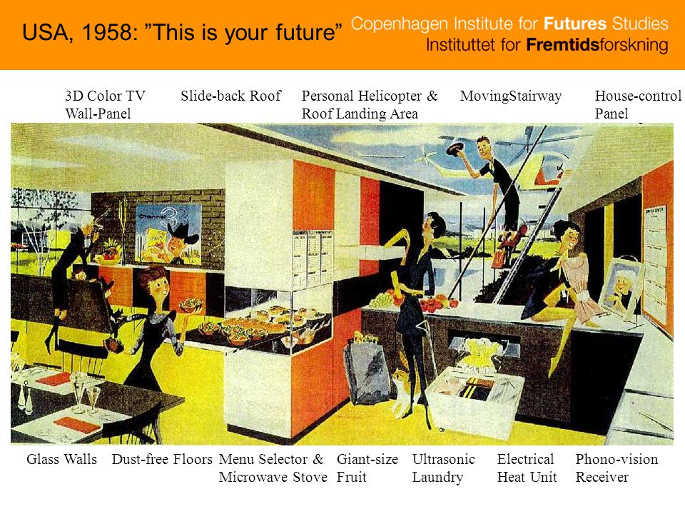 USA, 1958: This is your future