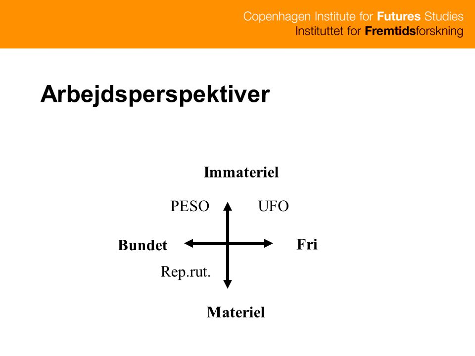 Arbejdsperspektiver Immateriel PESO UFO Bundet Fri Rep.rut. Materiel