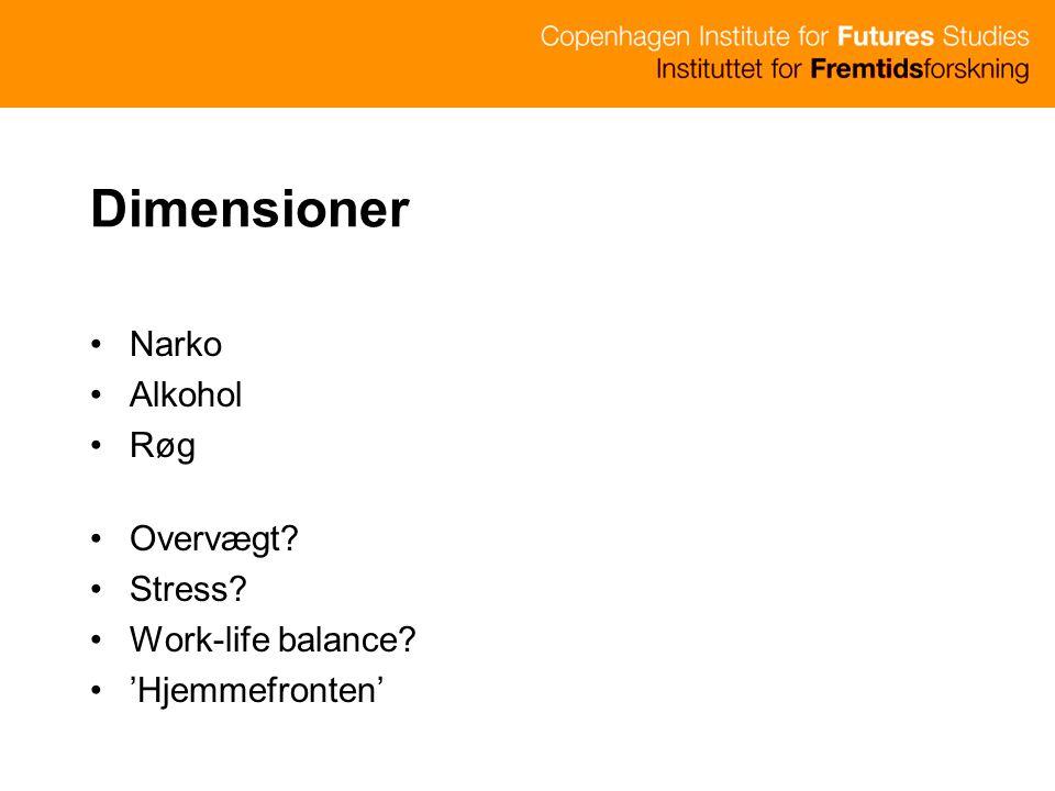 Dimensioner Narko Alkohol Røg Overvægt Stress Work-life balance