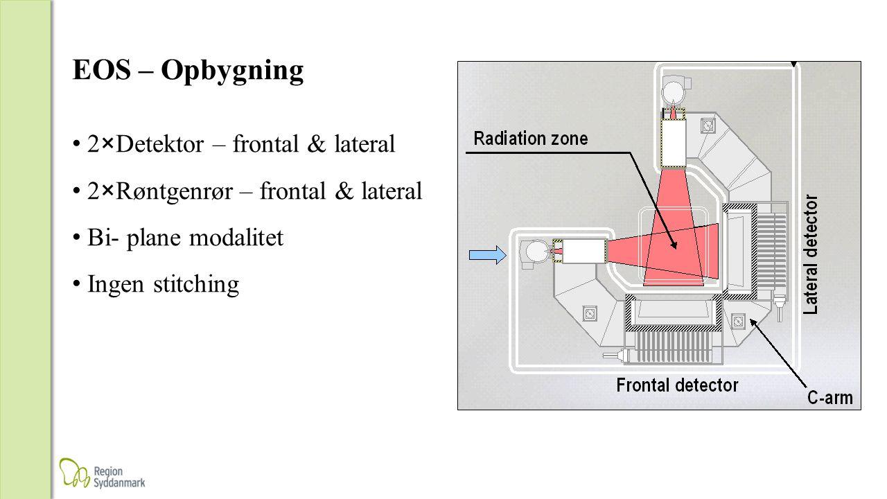 EOS – Opbygning 2×Detektor – frontal & lateral