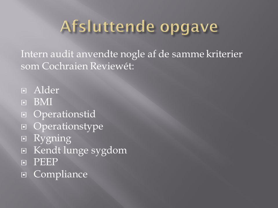 Afsluttende opgave Intern audit anvendte nogle af de samme kriterier