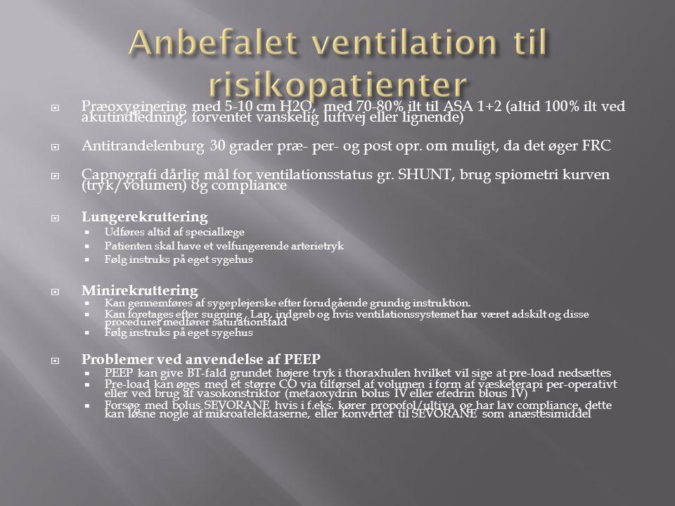 Anbefalet ventilation til risikopatienter