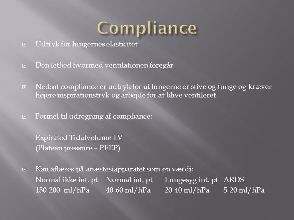 Compliance Udtryk for lungernes elasticitet