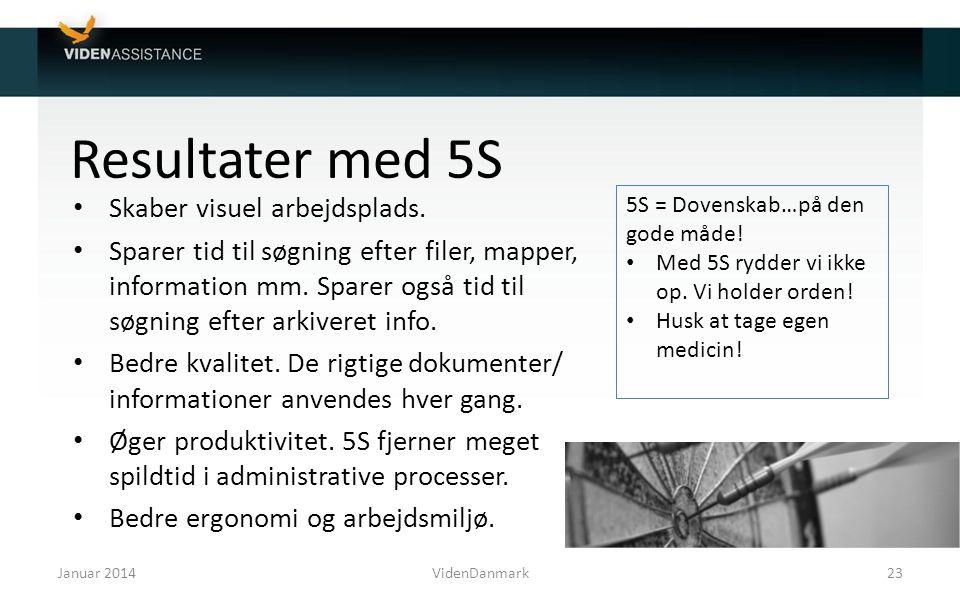 Resultater med 5S Skaber visuel arbejdsplads.