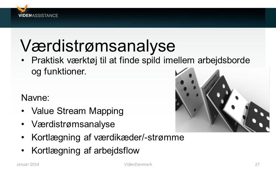 Værdistrømsanalyse Praktisk værktøj til at finde spild imellem arbejdsborde og funktioner. Navne: Value Stream Mapping.