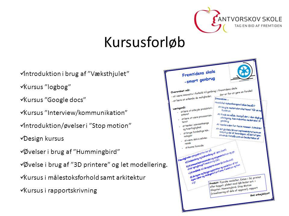 Kursusforløb Introduktion i brug af Væksthjulet Kursus logbog