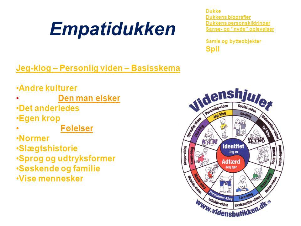 Empatidukken Jeg-klog – Personlig viden – Basisskema Andre kulturer