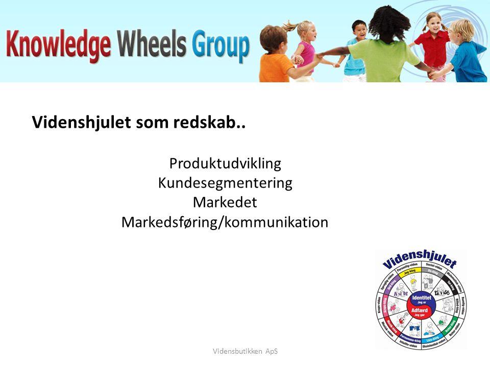 Markedsføring/kommunikation