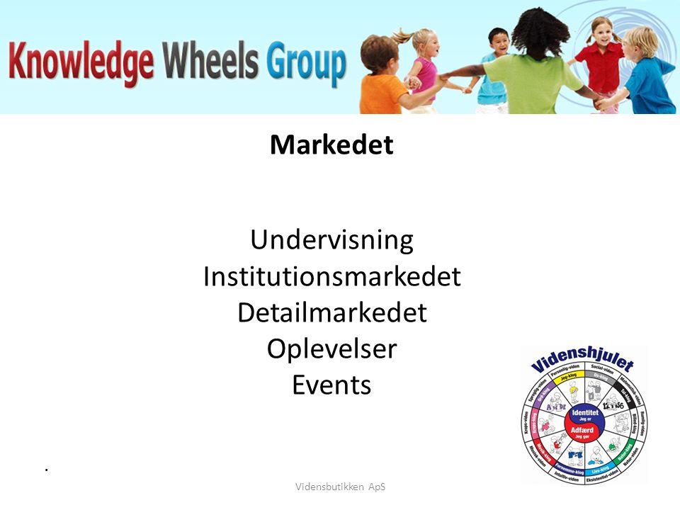 Institutionsmarkedet