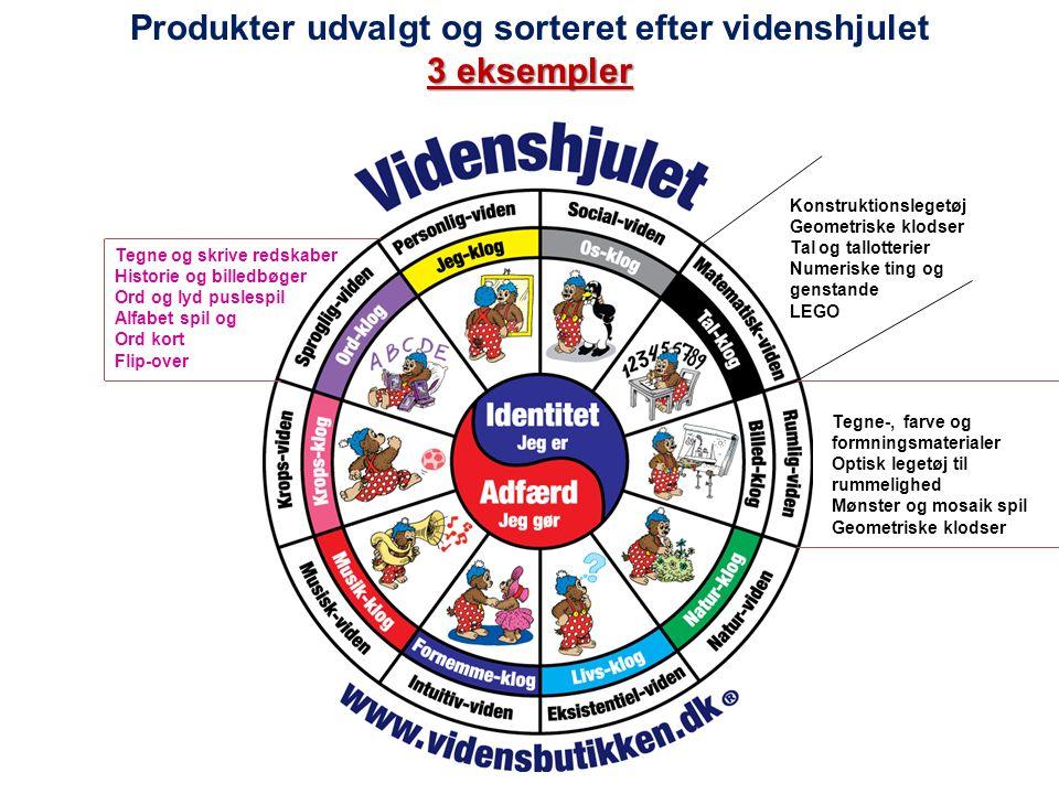 Produkter udvalgt og sorteret efter videnshjulet