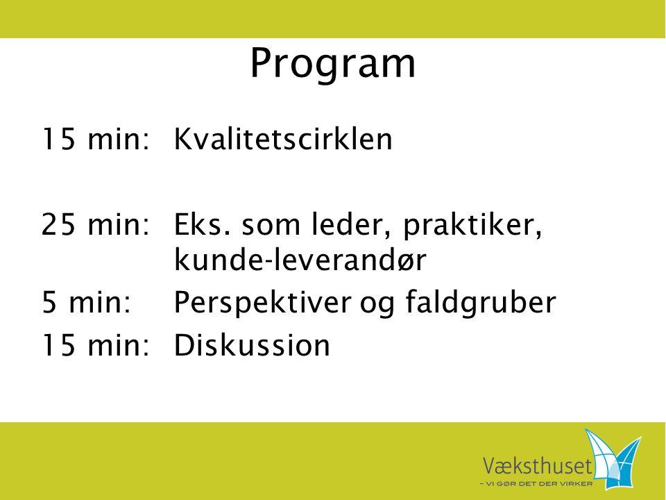 Program 15 min: Kvalitetscirklen