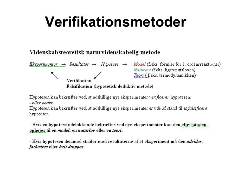 Verifikationsmetoder
