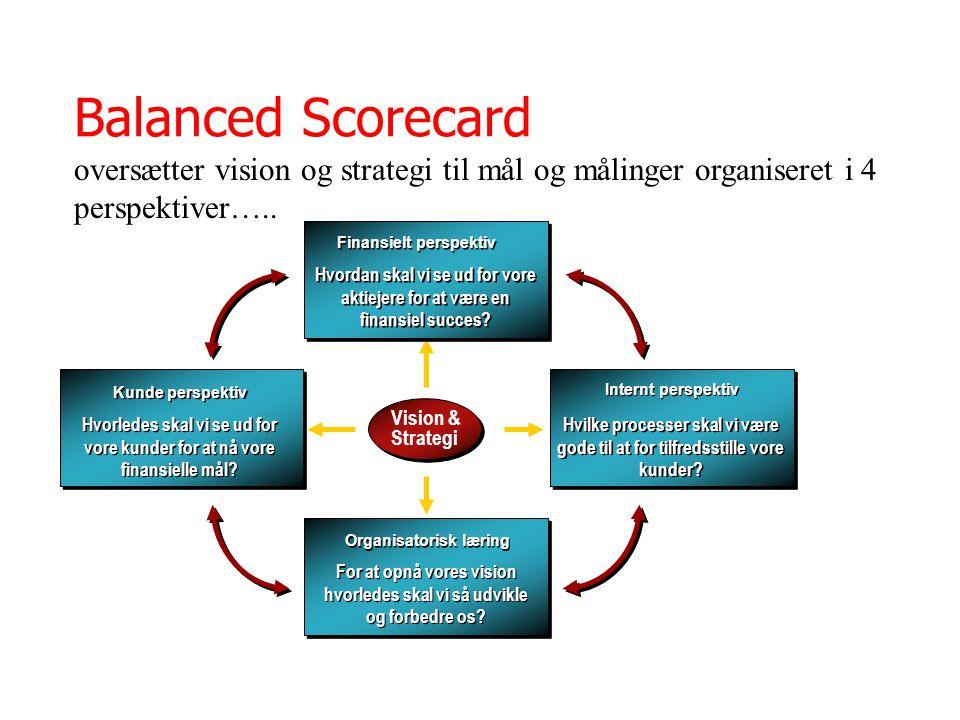 Balanced Scorecard oversætter vision og strategi til mål og målinger organiseret i 4 perspektiver…..