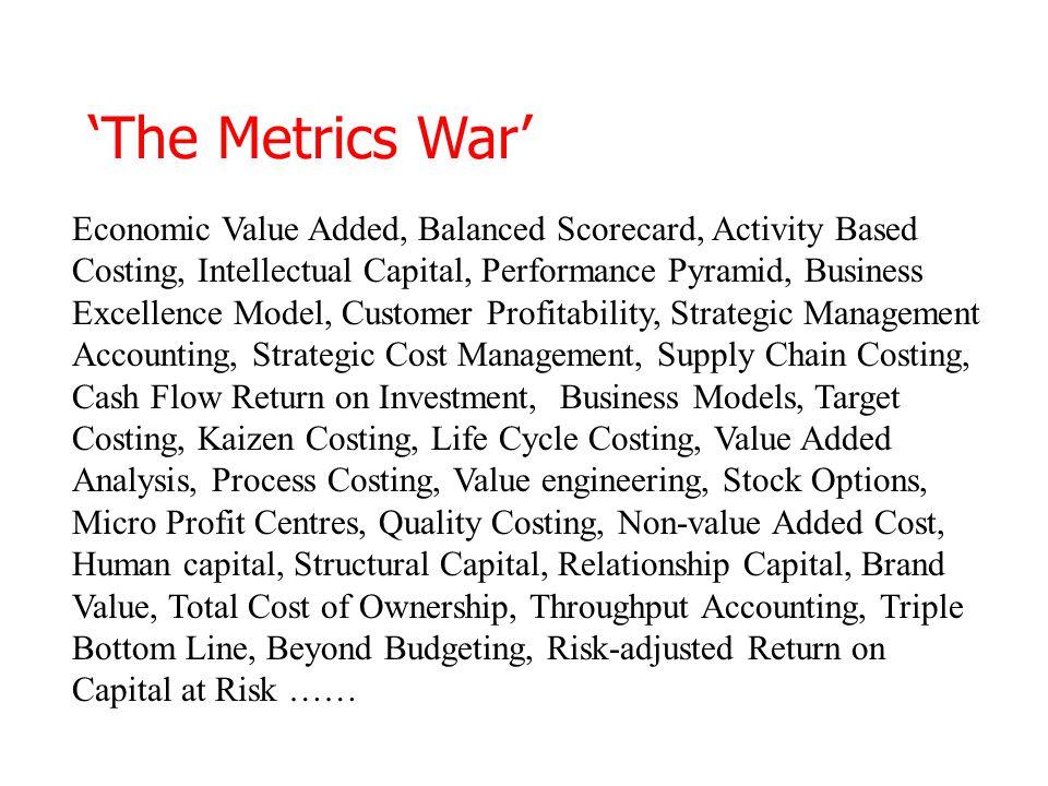 'The Metrics War'