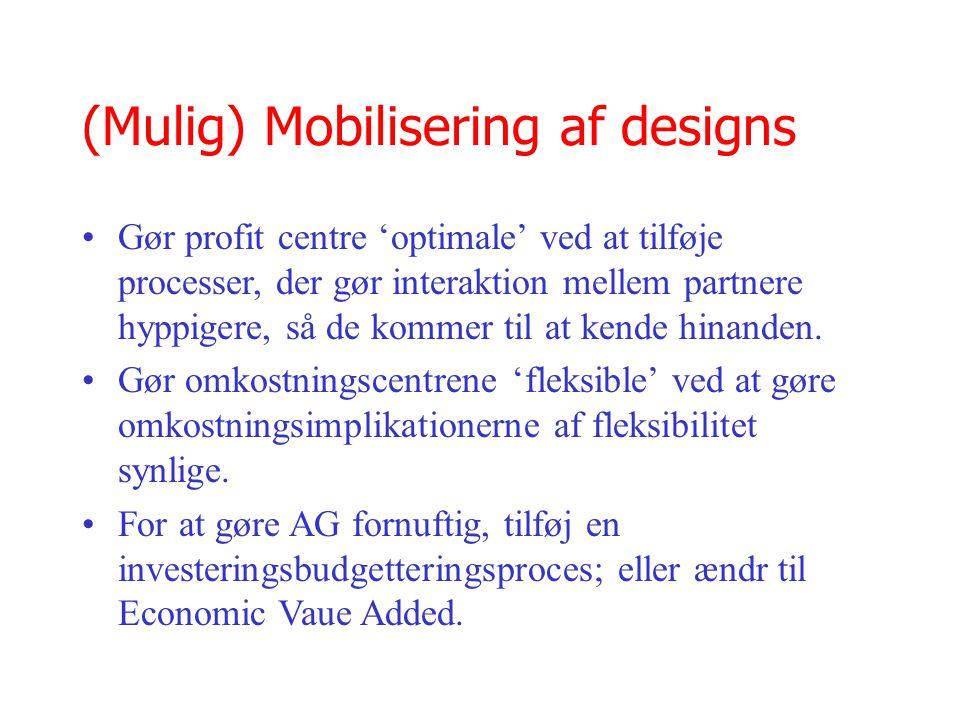(Mulig) Mobilisering af designs