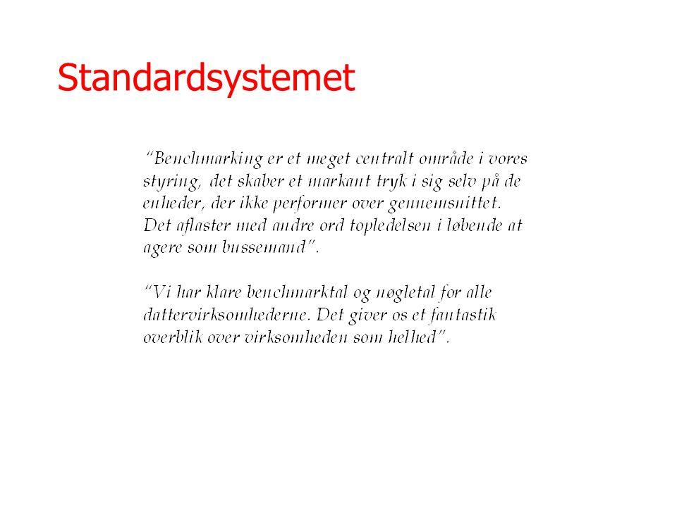 Standardsystemet